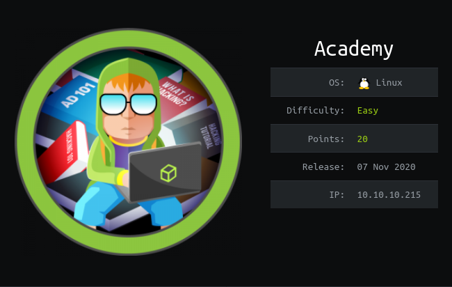 Hack the box Academy writeup
